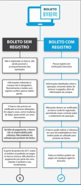 pauta_boleto