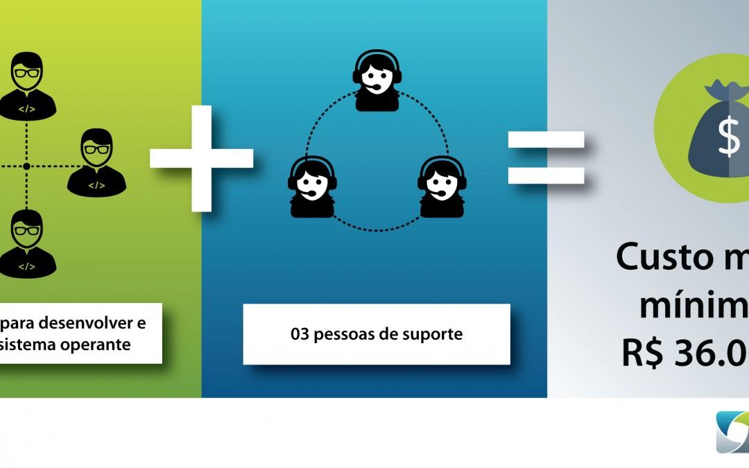 As vantagens de ter uma parceria com uma empresa desenvolvedora de software