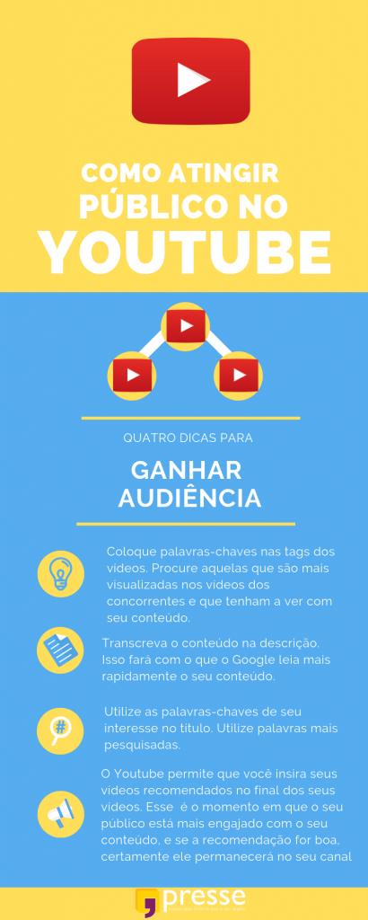 YouTube_Presse